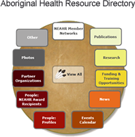 Aboriginal Health Resource Directory